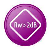 Rw 2dB
